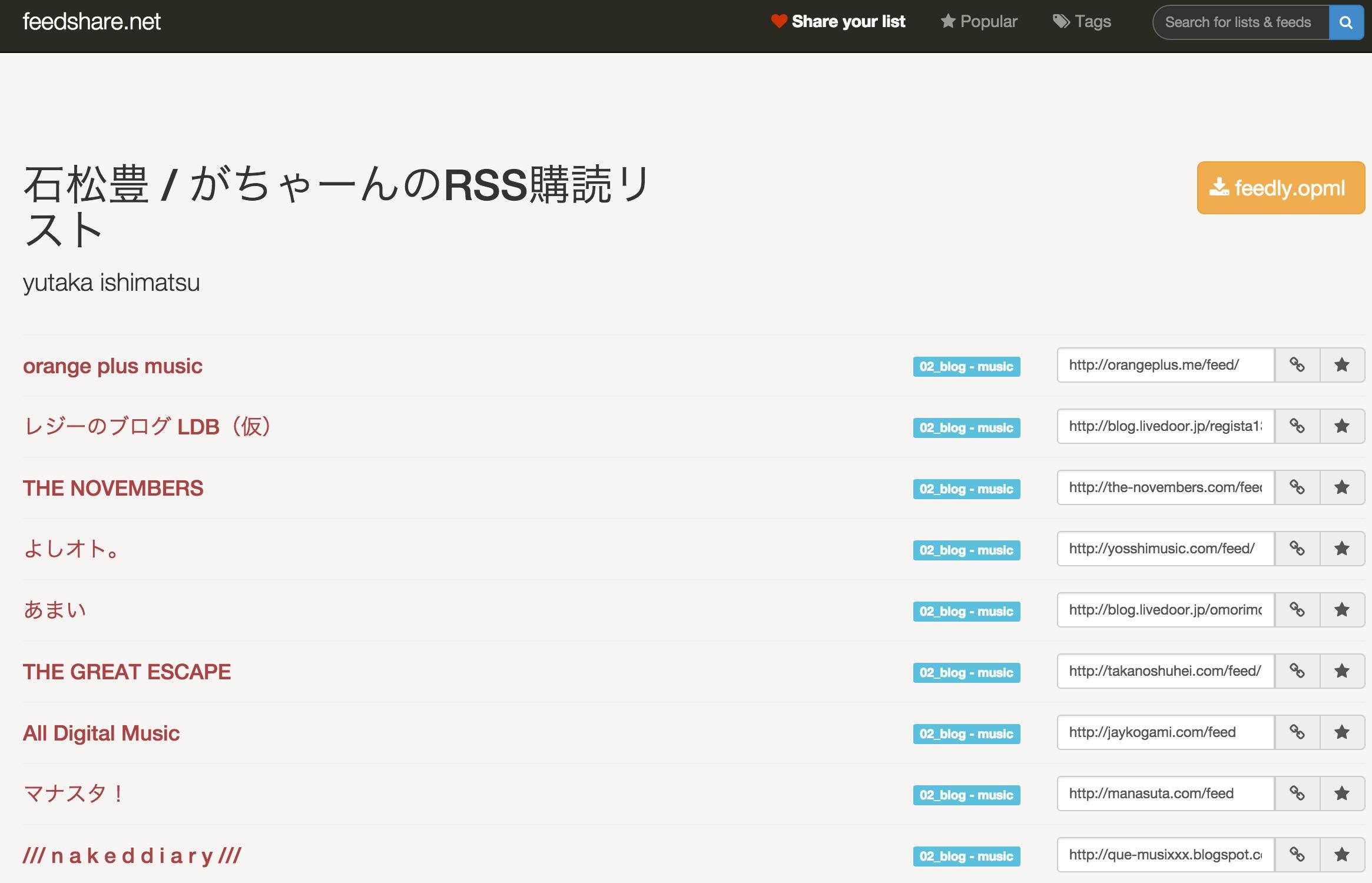 石松豊 / がちゃーんのRSS購読リスト by yutaka ishimatsu - feedshare.net